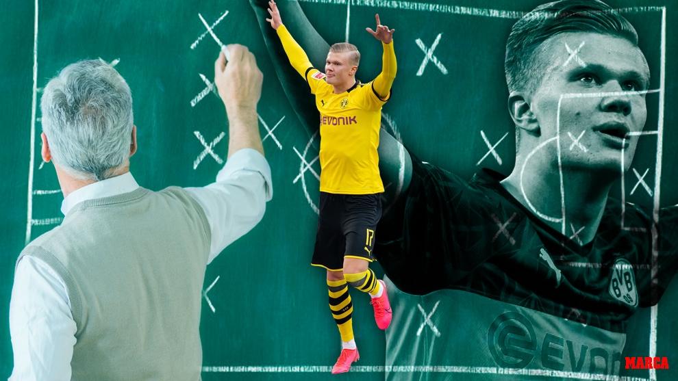 En este momento estás viendo Erling Haaland: Análisis de fundamentos de delanteros
