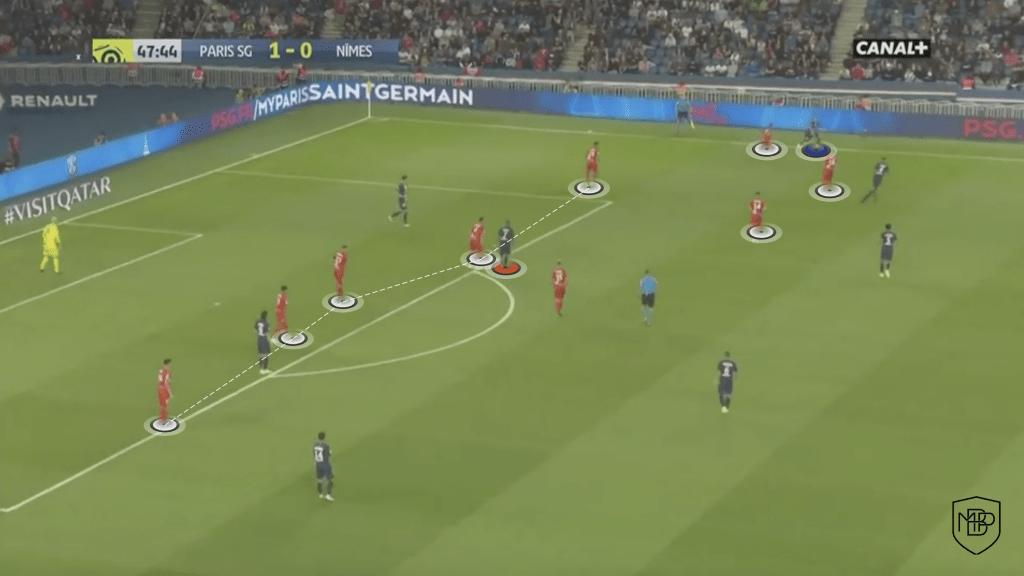 10 3 Mbappe vs Haaland: ¿Quién se adaptaría mejor al juego del Real Madrid? MBP
