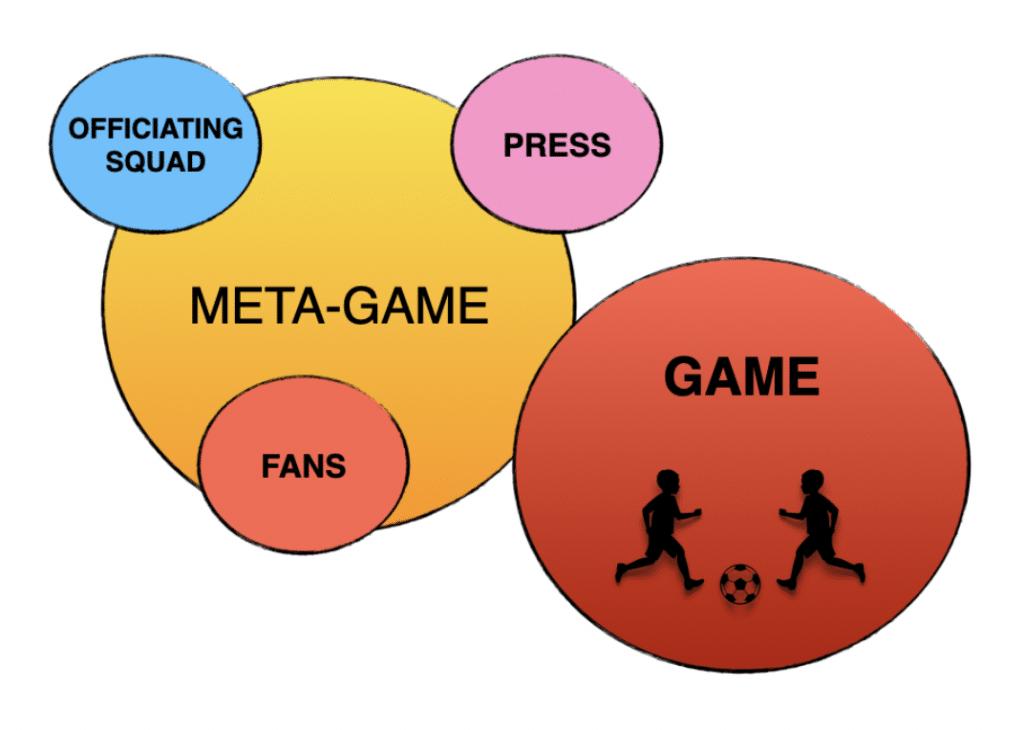 Captura de pantalla 2021 05 26 a las 17.22.48 The Meta-game as a game condition MBP