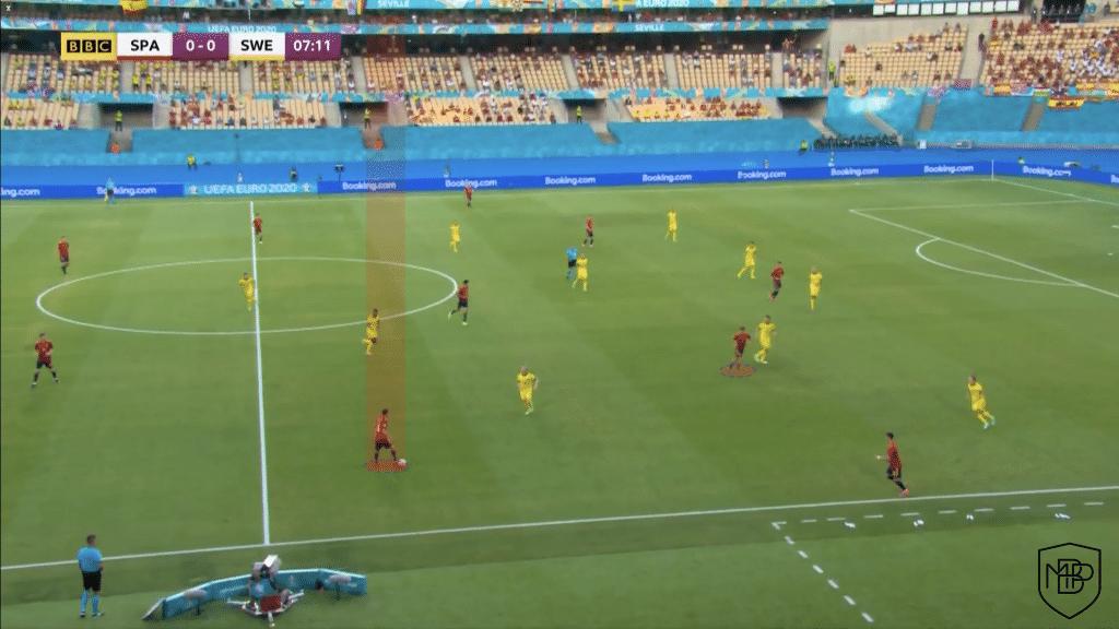 Foto 1 1 Eurocopa 2021: Análisis post-partido España vs Suecia MBP