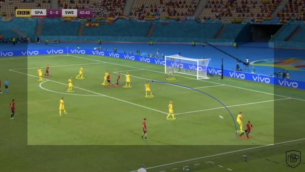 Foto 10 Eurocopa 2021: Análisis post-partido España vs Suecia MBP