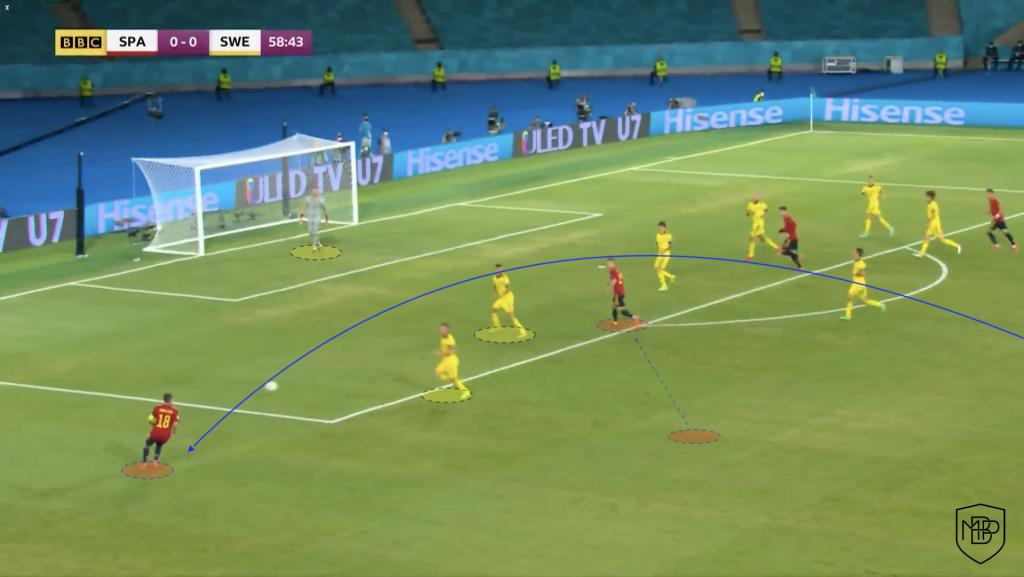 Foto 11 Eurocopa 2021: Análisis post-partido España vs Suecia MBP
