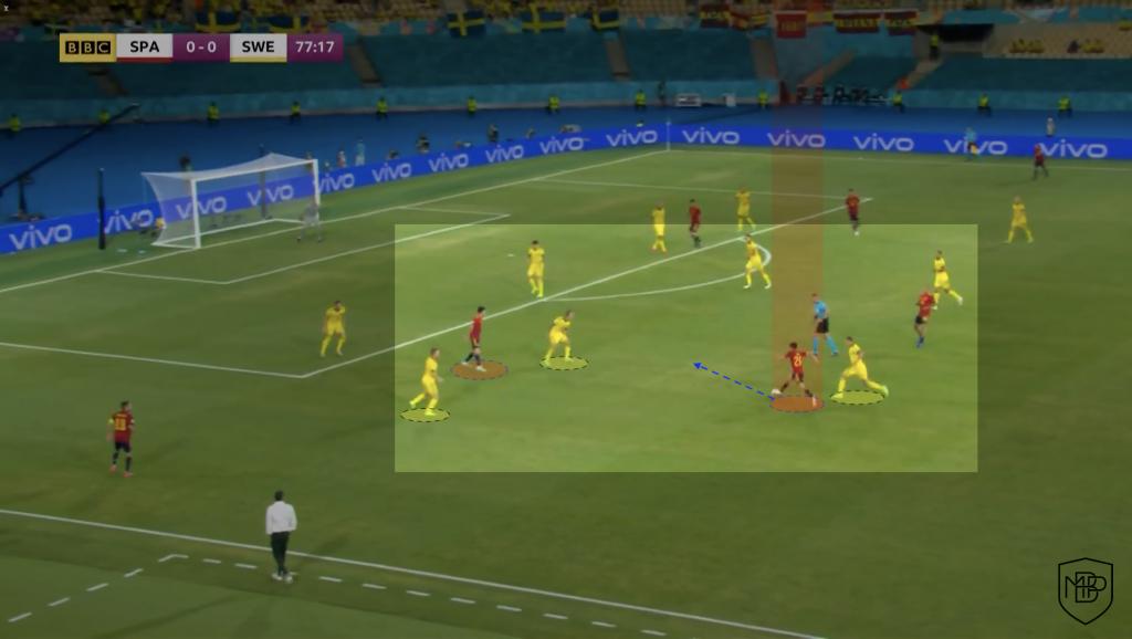 Foto 13 Eurocopa 2021: Análisis post-partido España vs Suecia MBP