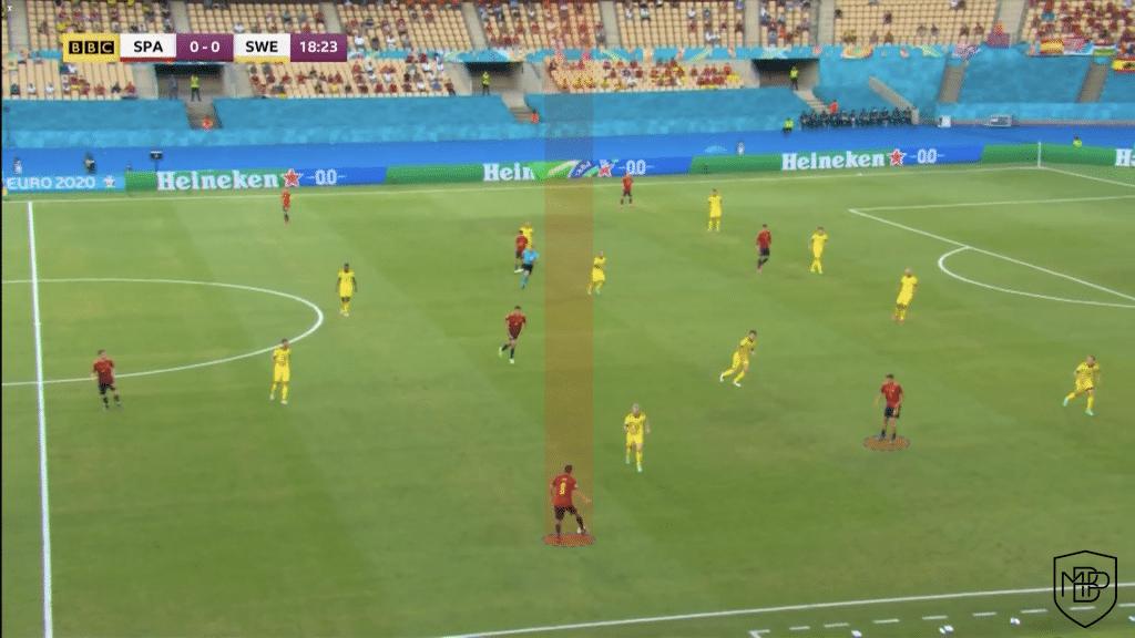 Foto 2 1 Eurocopa 2021: Análisis post-partido España vs Suecia MBP