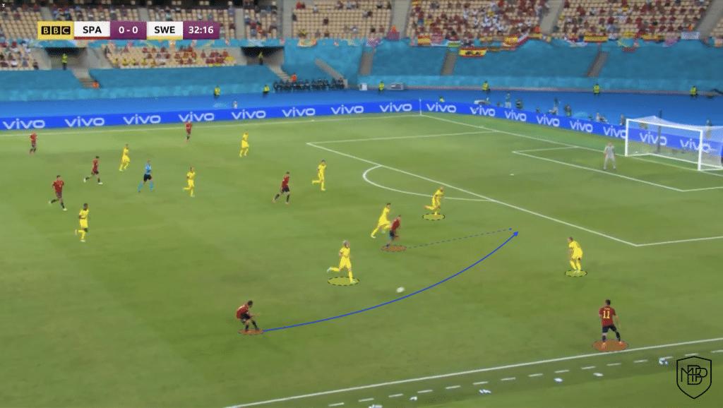 Foto 4 1 Eurocopa 2021: Análisis post-partido España vs Suecia MBP