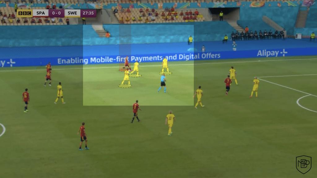 Foto 5 1 Eurocopa 2021: Análisis post-partido España vs Suecia MBP