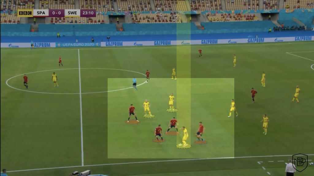 Foto 6 1 Eurocopa 2021: Análisis post-partido España vs Suecia MBP