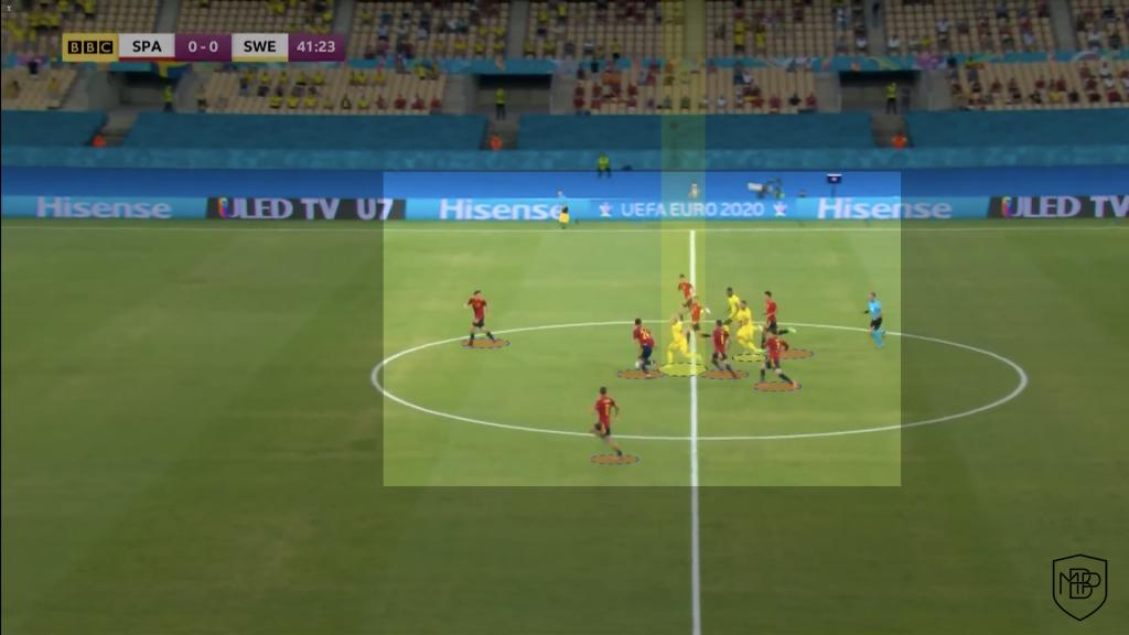 Foto 7 Eurocopa 2021: Análisis post-partido España vs Suecia MBP